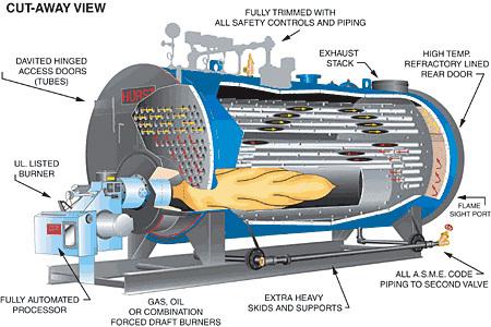 Boiler Operations & Boiler Maintenance | O&M | BetterBricks