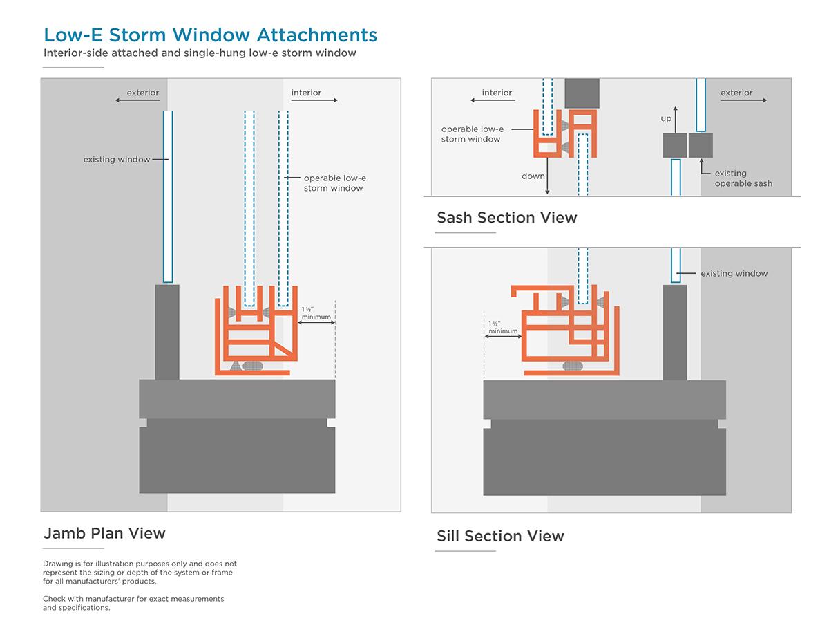 low e storm windows vintage how it works commercial lowe storm window attachments betterbricks